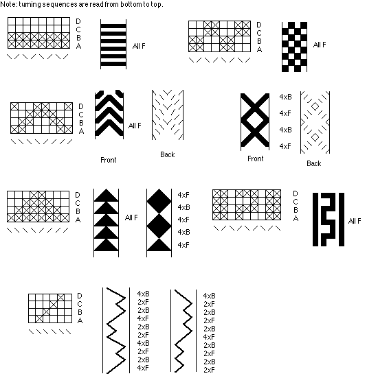 Weaving Diagram